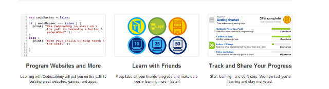 Hot Startup Codecademy Makes Learning to Programme Fun